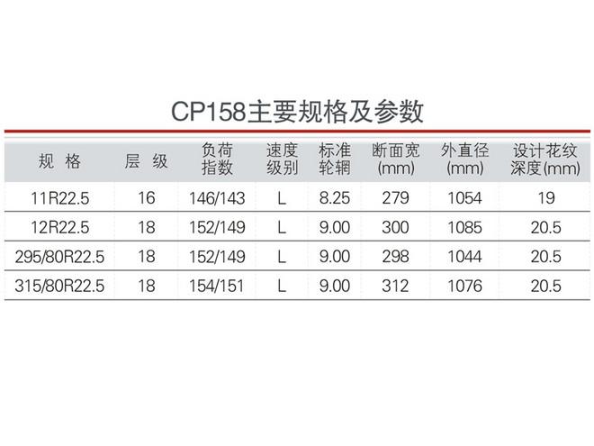 规格参数158.jpg