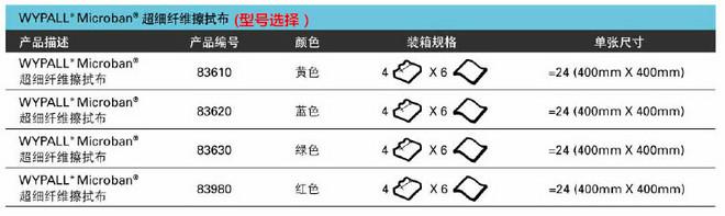 抗菌擦拭布 型��x��_副本.jpg