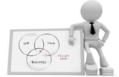 用户体验 网站优化 网站导航设计