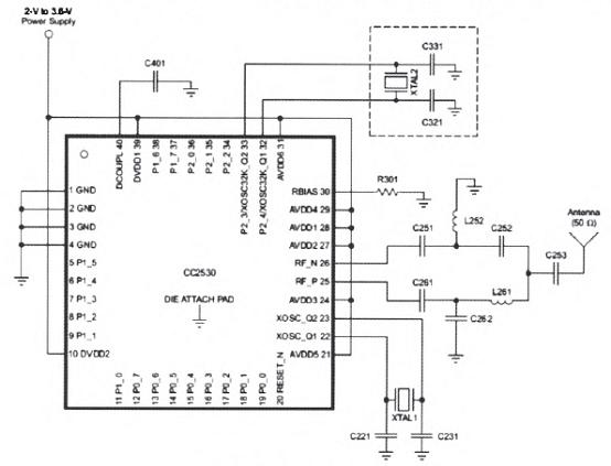 图3 CC2530硬件电路图 2.2中心节点设计 中心节点由主控制器、ZigBee无线模块、CDMA通信模块组成,ZigBee无线模块与微处理器之间采用串口中断通信,当中心节点ZigBee无线模块收到传感器节点采集到的数据后,会通过中断触发主控制器完成接收数据、存储数据等任务,并触发CDMA模块向监控中心发送数据。主控制器采用Samsung公司的16/32位S3C2410系统微处理器,具有丰富的接口资源、足够的内存空间。CDMA模块由无线数据传输终端Saro6550EP CDMA DTU来实现数据传输及